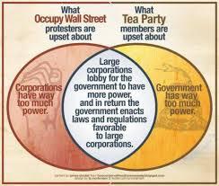 occupytea
